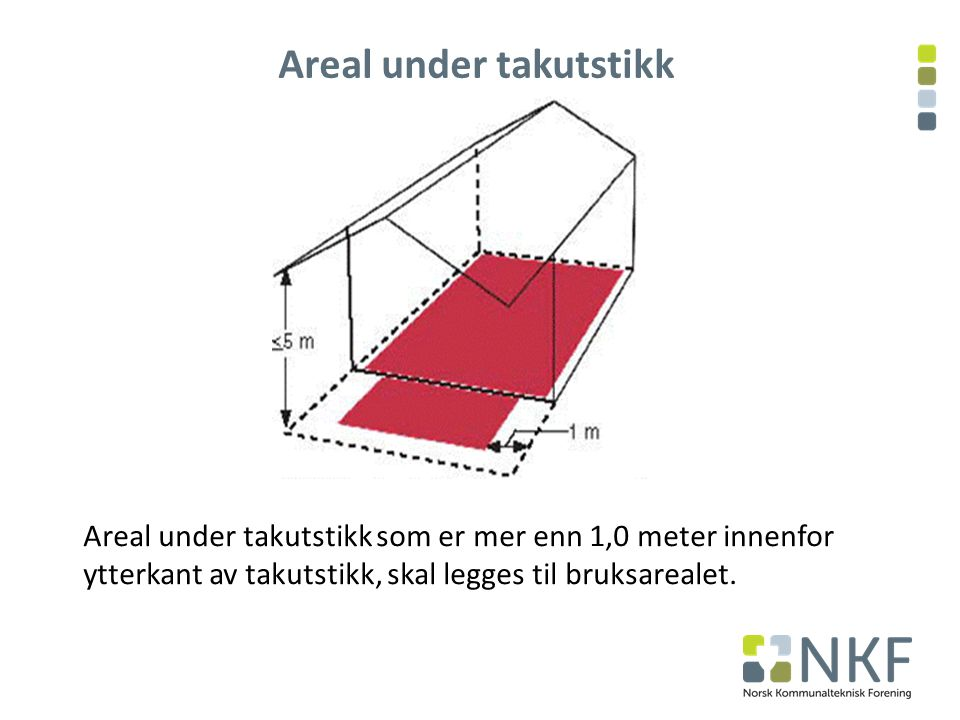 Areal under takutstikk